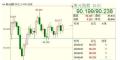 返佣网:市场普遍预期美联储将会升息,具体