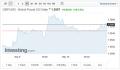 亚盘英镑兑美元小幅上涨 聚焦英国央行利率