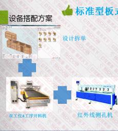 板式家具設備配套方案