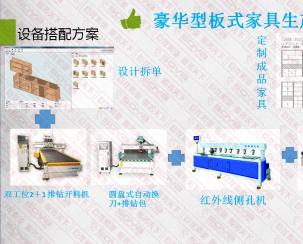 上海索亞機械設備制造