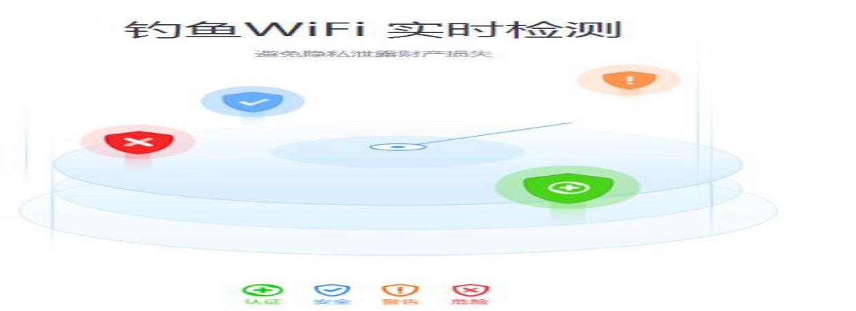 wifi检测
