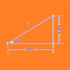 九下第一章 解直角三角形