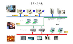 杭州杭锅电气科技有限公司