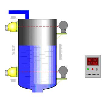 MD-ADM-2000型 核子料位计
