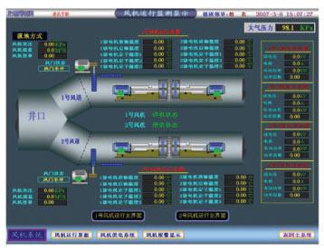 矿井主通风机监测监控系统