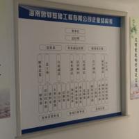 海南鲁郓基础企业制度