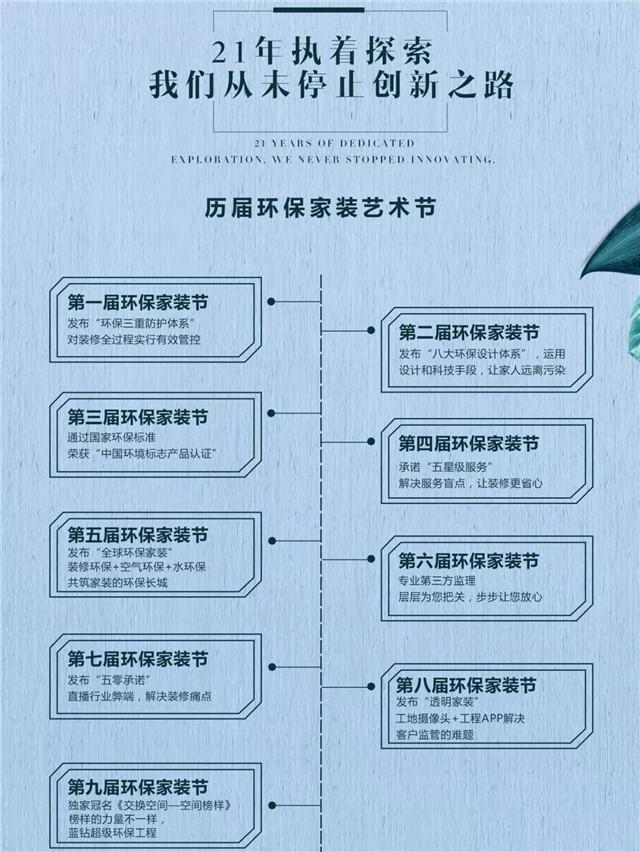 成都业之峰装饰第10届环保家装艺术节盛大开幕.jpg