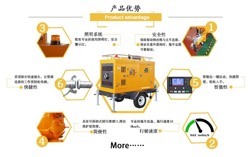 移动水泵车产品特点5.jpg
