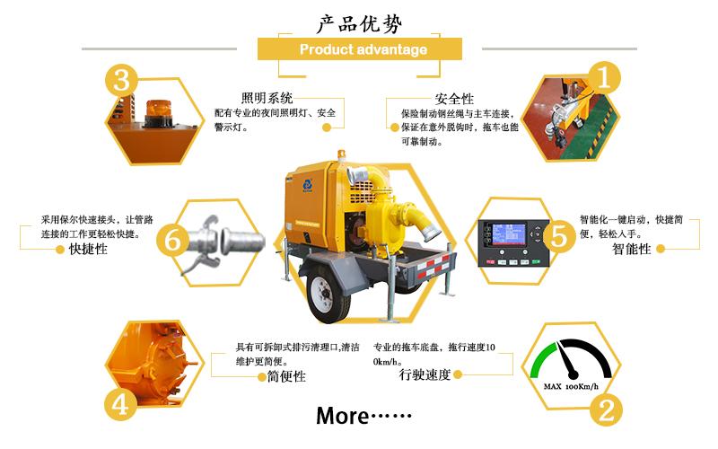 移动排水泵车产品特点3.jpg
