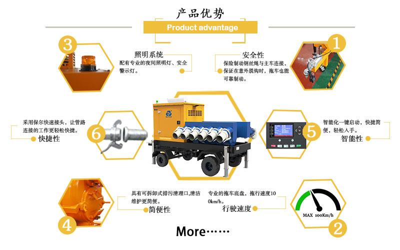 移动排水泵车产品特点20.jpg