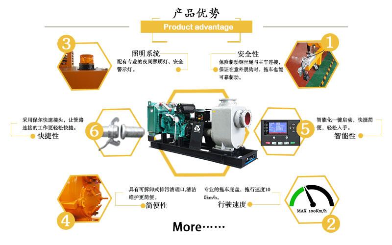 移动排水泵车产品特点21.jpg