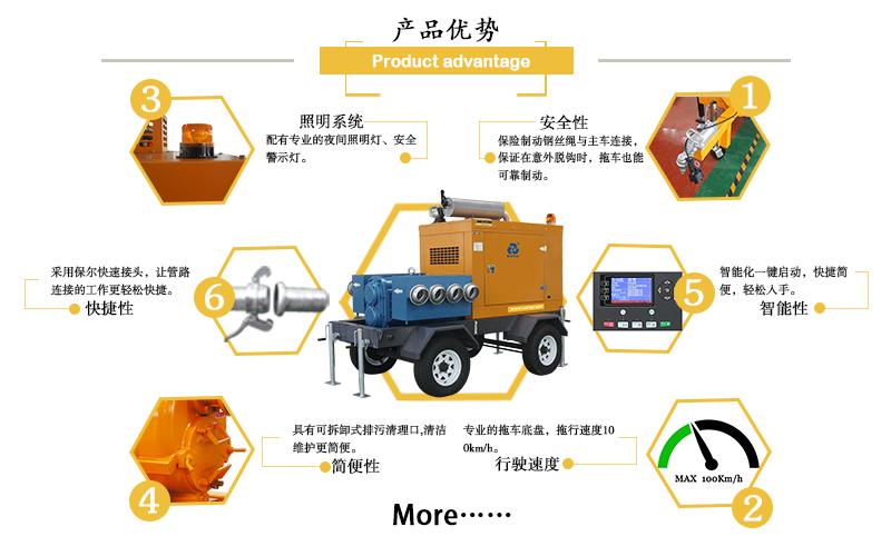移动排水泵车产品特点25.jpg