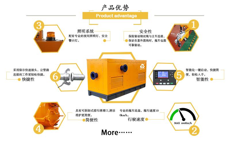 移动排水泵车产品特点6.jpg