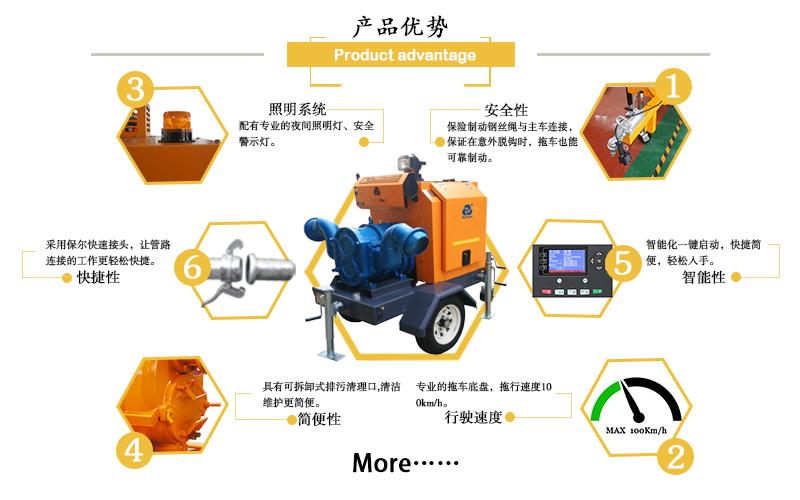 移动排水泵车产品特点24.jpg