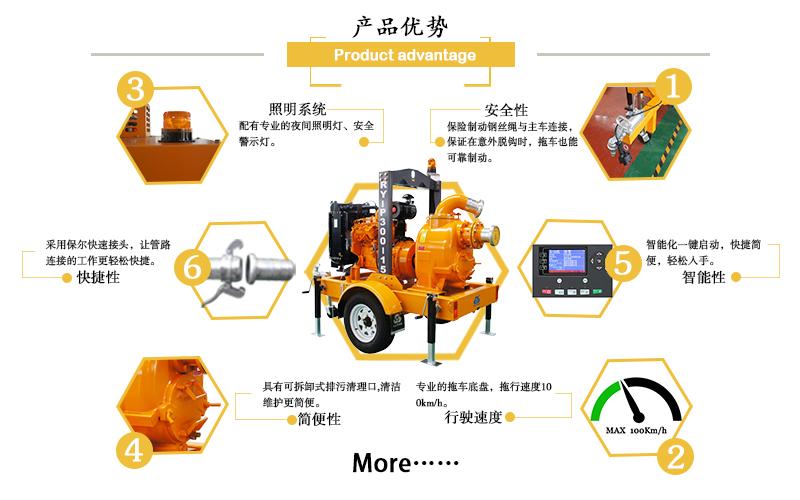 移动排水泵车产品特点1.jpg
