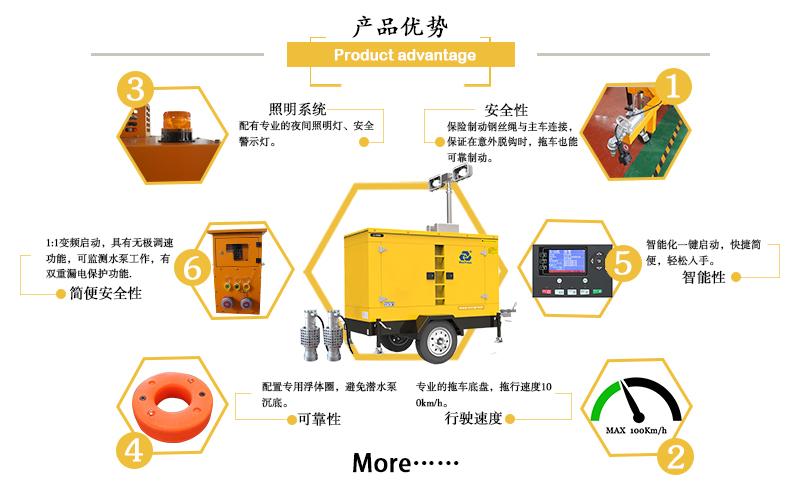 发电排水潜水泵产品特点40.jpg