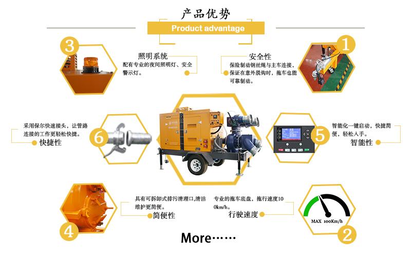 移动水泵车产品特点4.jpg
