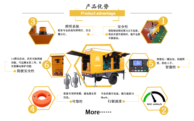 发电排水潜水泵产品特点42.jpg