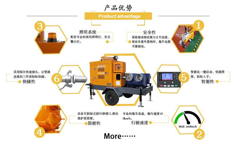 移动排水泵车产品特点13.jpg