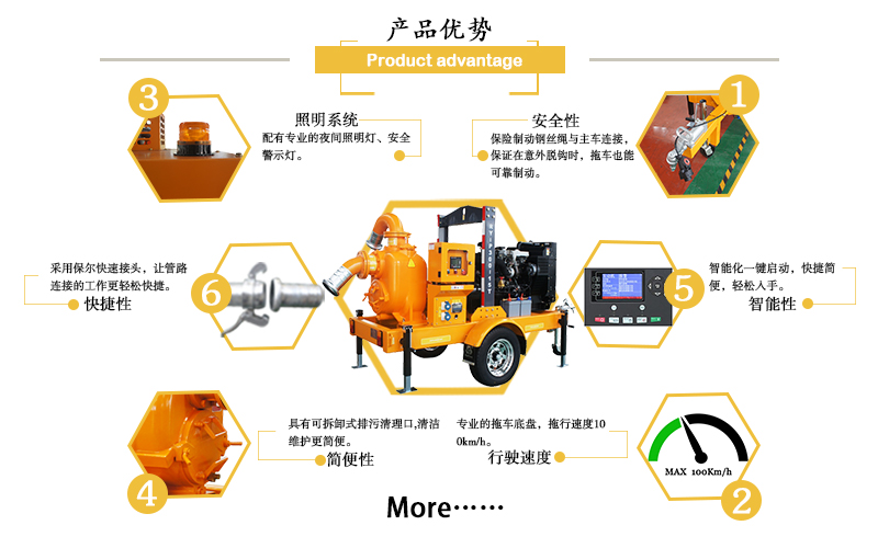 发电排水设备产品特点39.jpg