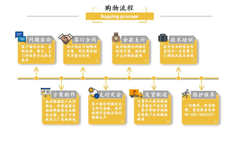 移动排水泵车购物流程3.jpg