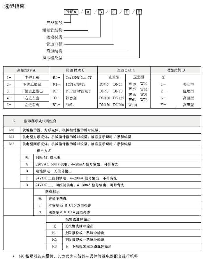 金属管浮子流量计选型指南