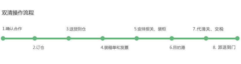 长和运双清流程.jpg
