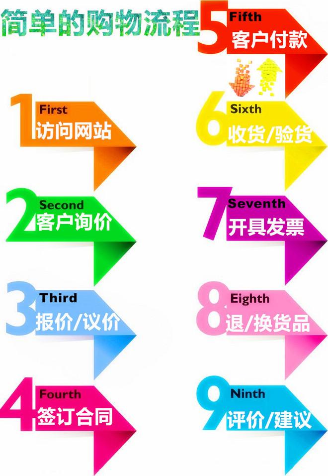 流程2_副本.jpg