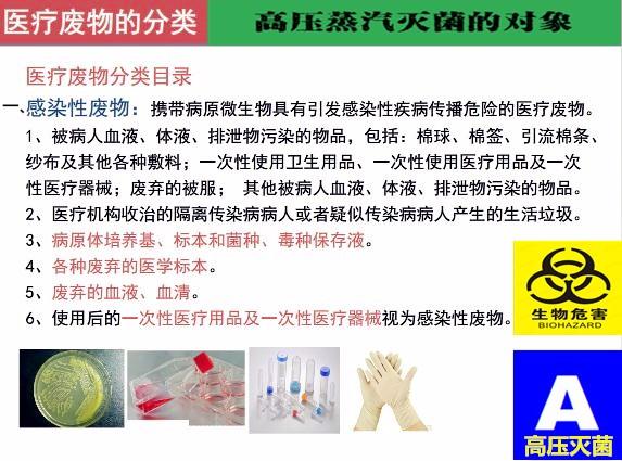 復旦大學  醫療廢物-感染性廢物_副本4.jpg