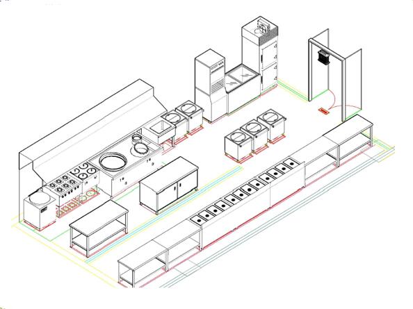 商用厨房设备系统解决方案,厨房设备工程风味蒸煮区效果图