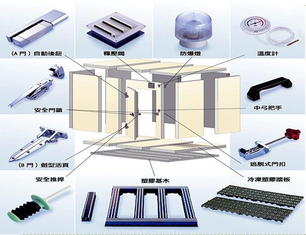 商用厨房设备系统解决方案,厨房设备工程,冷冻冷藏库3D效果图