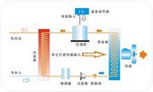 厨房设备厂家热泵工程