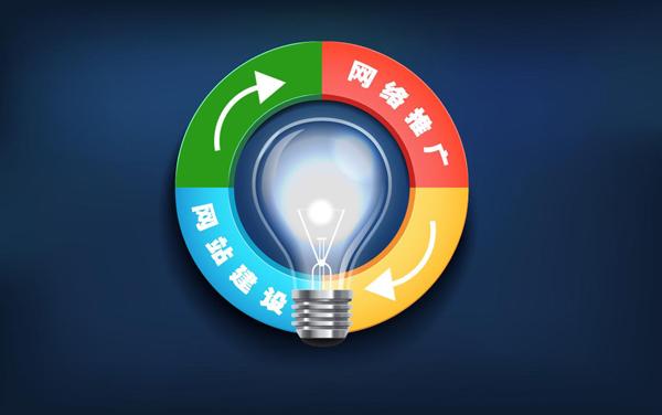 九误九建:企业做好SEO网络营销推广的必经之路 第二张