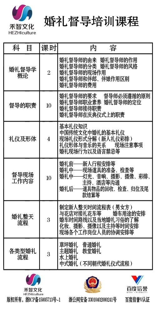 婚礼督导培训课程.jpg