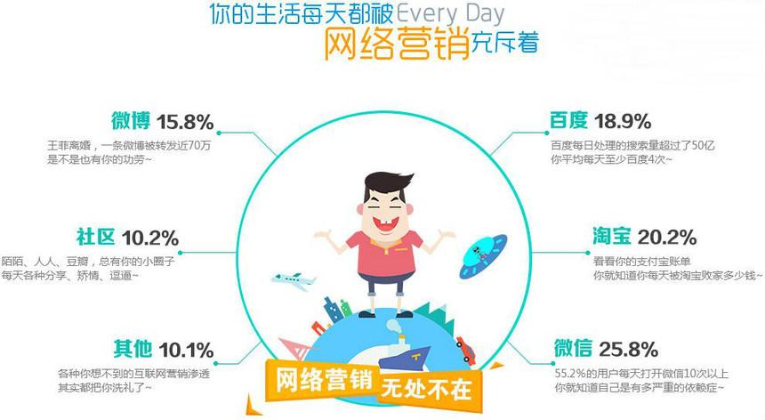 网络营销4.jpg