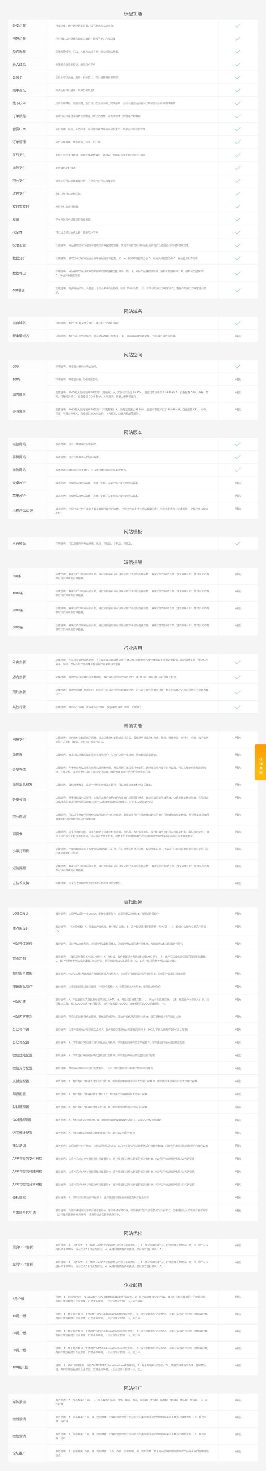 餐饮系统_微信餐饮系统_餐饮O2O_免费餐饮系统_建站ABC3.png