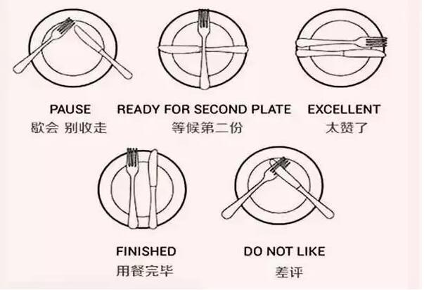 西餐刀叉用法