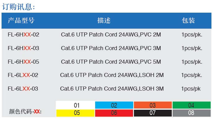 P27 FL-6HXX六类非屏蔽跳线4.jpg