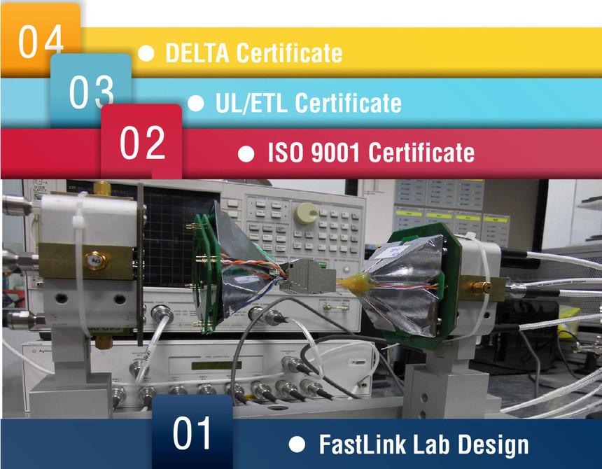 Fastlink实验室.jpg