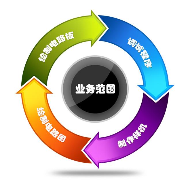 circular-flow-chart-multicolor.jpg