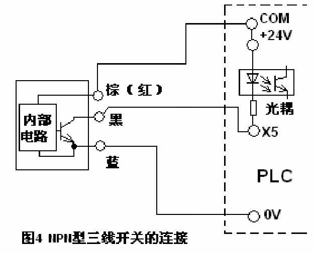 plc输入电路的开关信号接线方法