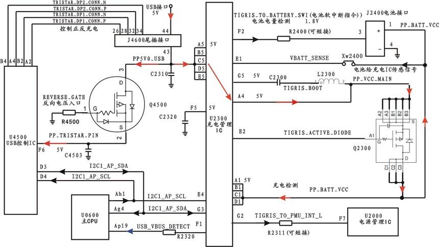 (一)充电电路组成结构如图1所示.