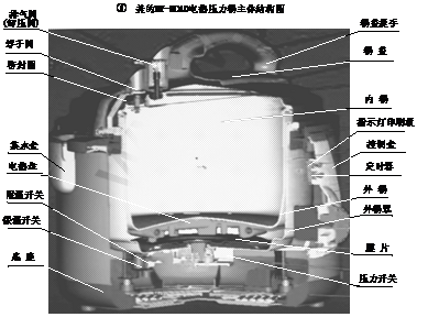 美的my-ch40电热安全压力锅原理及检修方法