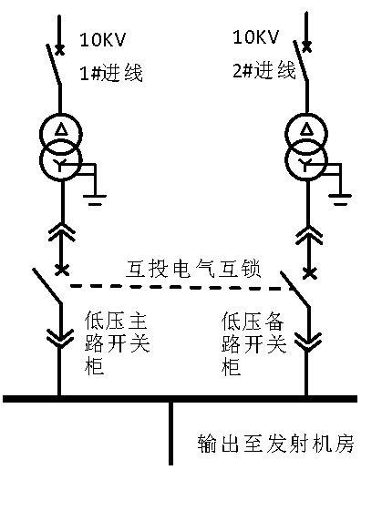 有些台站使用双电源自动切换开关柜作为互投设备,其电路连接形式如图