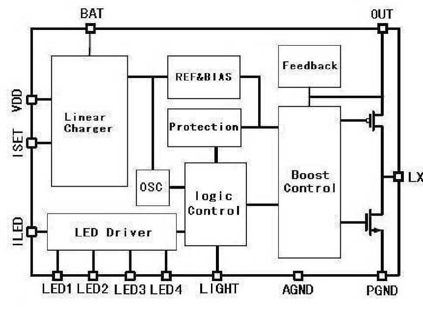 由mp3411芯片组成的vivo充电宝电路剖析与维修
