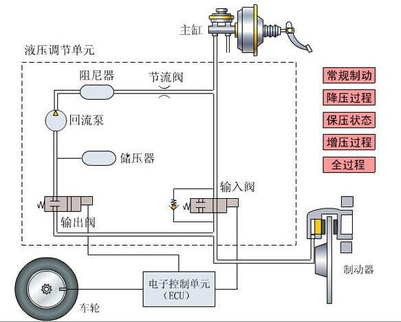 汽车压力检测电路