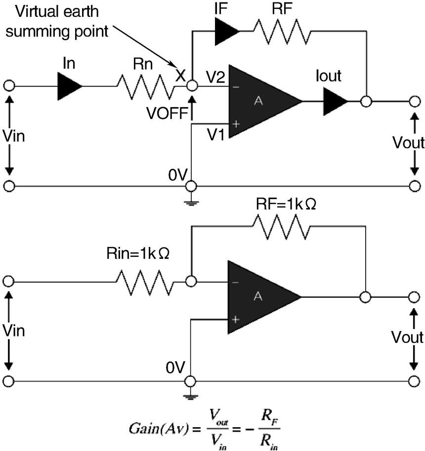 图1:反相运放配置。 集成差分放大器就利用了精确的片上电阻匹配和激光微调。这些集成器件优异的共模抑制依赖于精心设计的集成电路的精确匹配和温度跟踪。 通过使用成对切割(1:1比率)的芯片并将其放置在密闭网络封装中可实现明显的跟踪增益。可以通过使用超高精度电阻(热端或冷端的电阻温度系数在0.