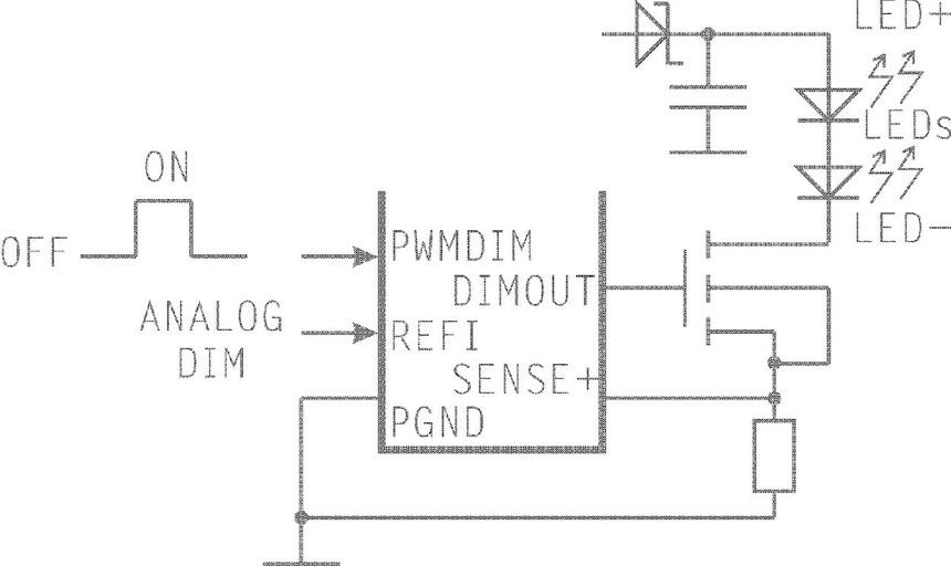 在LED的负载中串入一个MOS开关管(见图3),这串LED的阳极用一个恒流源供电。然后用一个PWM信号加到MOS管的栅极,以快速地开关这串LED。从而实现调光。也有不少恒流芯片本身就带一个PWM的接口。可以直接接受PWM信号,再输出控制MOS开关管。 脉宽调制调光(PWM)的优点 1、不会产生任何色谱偏移。因为LED始终工作在满幅度电流和0之间。 2、可以有极高的调光精确度。因为脉中波形完全可以控制到很高的精度,所以很容易实现万分之一的精度。 3、可以和数字控制技术相结合来进行控制。因为任何数字都可以很