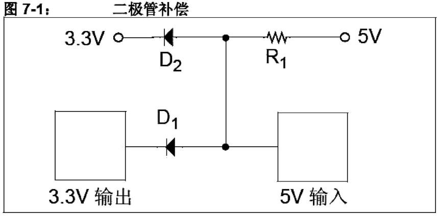 单片机5v转3.3v电平的电路汇集(一)