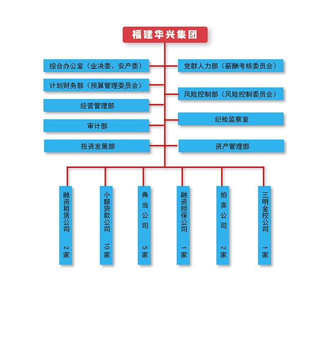 组织图(新2).jpg
